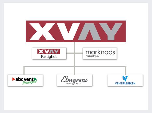 xvay1
